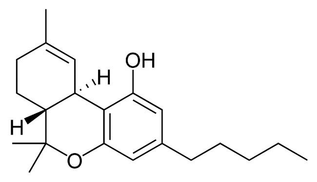 Czy CBD Zmniejsza Efekty THC?, THCLand.pl